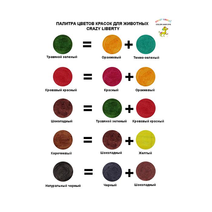 Как покрасить в черный цвет сахарную мастику Магия 79